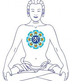 «Буддийская йога»: янтра-йога и медитация