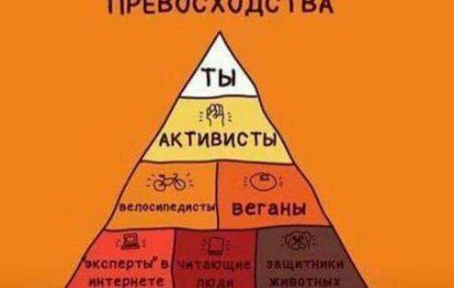 Пирамида морального превосходства