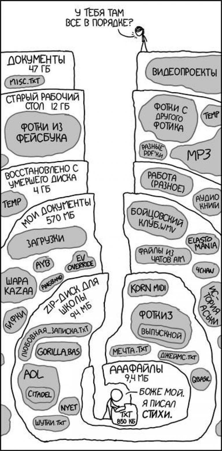 Как организовать пространство