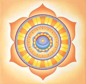http://ariom.ru/foto/albums/userpics/chakra-svadhishthana-08.jpg